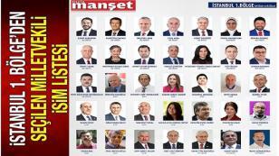 İstanbul 1. Bölgede Milletvekili Seçilenler